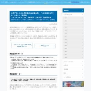 「大学ブランド・イメージ調査 2015-2016」 【近畿編】