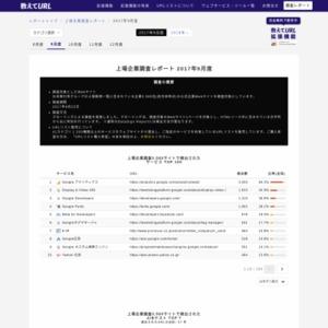 DataSign Report 「ads.txt」 実態調査 2017.09