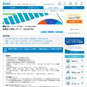 転職求人倍率レポート(2016年7月)