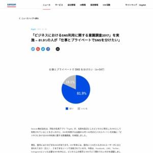 ビジネスにおけるSNS利用に関する意識調査2017