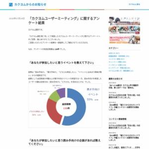 「カクヨムユーザーミーティング」に関するアンケート