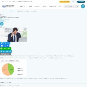 ビジネスパーソンのコミュニケーションツールに関する調査