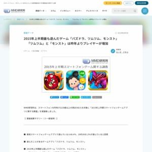 2015年上半期スマートフォンゲームアプリに関する調査