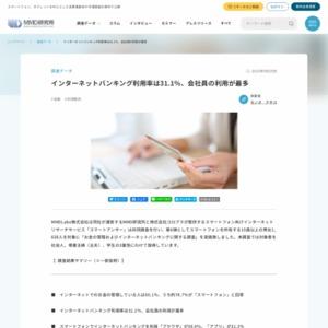 お金の管理およびインターネットバンキングに関する調査
