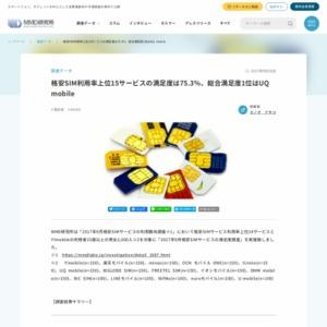 2017年9月格安SIMサービスの満足度調査