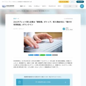 2in1タブレット 導入企業・導入検討企業調査