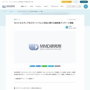 モバイルメディアのスマートフォン対応に関する運営者アンケート調査
