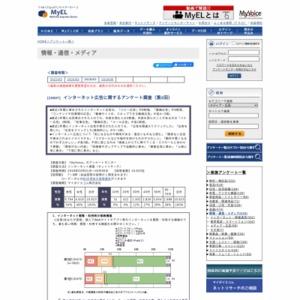 インターネット広告に関するアンケート調査(第2回)