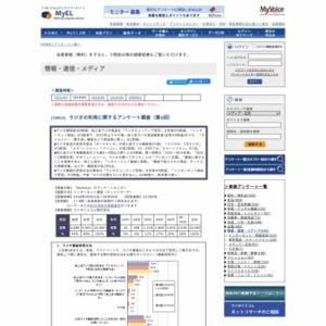 ラジオの利用に関するアンケート調査(第4回)