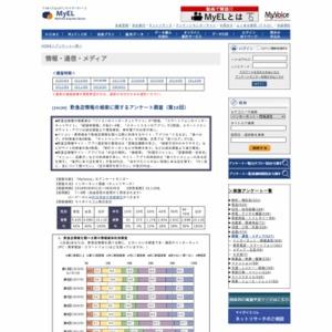飲食店情報の検索に関するアンケート調査(第10回)