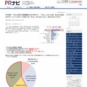 がんに関する意識調査2018PART2