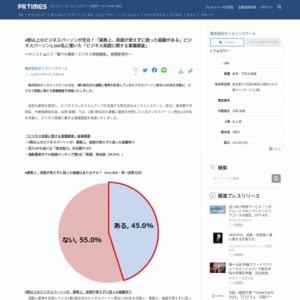 ビジネス英語に関する意識調査