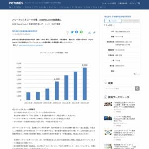 日本国内のパワーアシストスーツ市場を調査