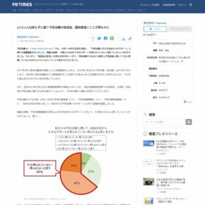 「不妊治療における社会からのサポート」に関する意識調査