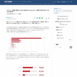 夏と犯罪に関するアンケート調査(2)