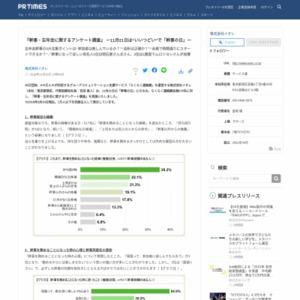 幹事・忘年会に関するアンケート調査