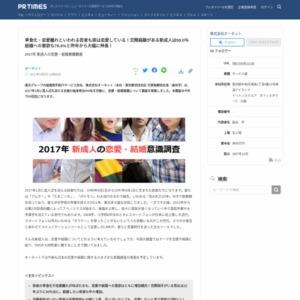 2017年 新成人の恋愛・結婚意識調査