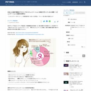 日本人の9割が普段のテキストでのコミュニケーションを短文で行っていると回答!コミュニケーションは短文化時代に