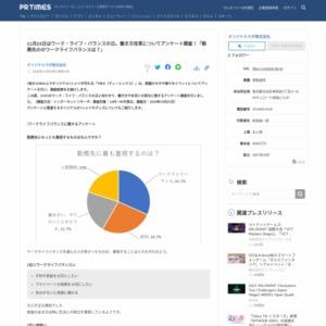 働き方改革についてアンケート調査