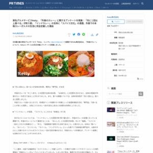 「外食のカレー」に関するアンケート
