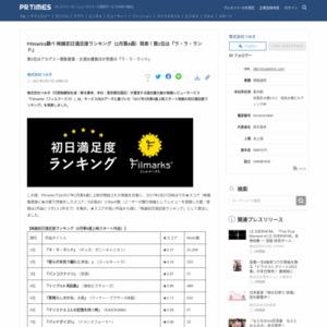 映画初日満足度ランキング(2月第4週)