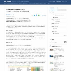 2018年観光関連サイト閲覧者数ランキング