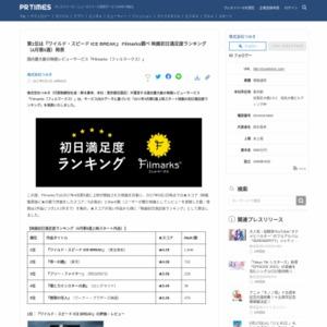映画初日満足度ランキング(5月第1週)