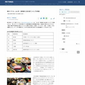 2017年 肉料理が人気の宿ランキング