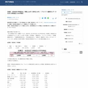 目黒区・世田谷区の飲食店アルバイト最新求人データ