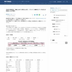 渋谷区の飲食店アルバイト最新求人データ シンクロ・フード