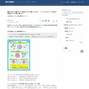 Z世代会議×マンダム 座談会調査レポート 2