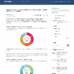 海外留学に関するアンケート DMM.com