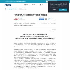 「お料理写真」のSNS 投稿に関する意識・実態調査
