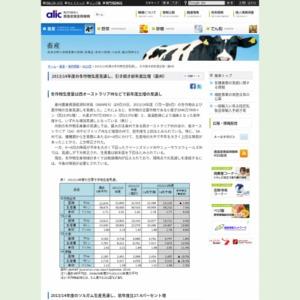 2013/14年度の冬作物生産見通し、引き続き前年度比増(豪州)