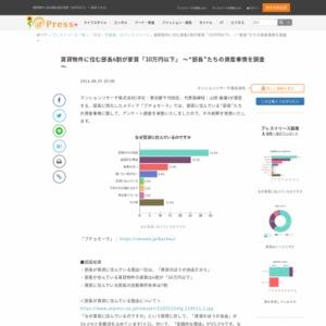 """賃貸物件に住む部長6割が家賃「10万円以下」~""""部長""""たちの資産事情を調査~"""