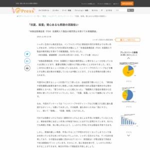米食品医療品局(FDA)抗菌剤入り製品の販売禁止を受けての意識調査