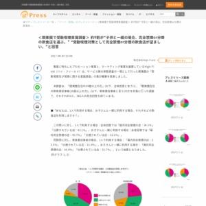 関東圏で受動喫煙意識調査