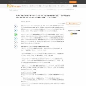 日本人女性に対するオンラインハラスメントの最新調査