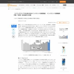 ドラッグストア2018年3月のインバウンド消費調査