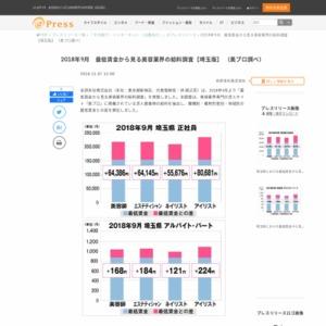 2018年9月最低賃金から見る美容業界の給料調査【埼玉版】
