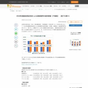 2018年度最低賃金改定による美容業界の給料調査【千葉版】