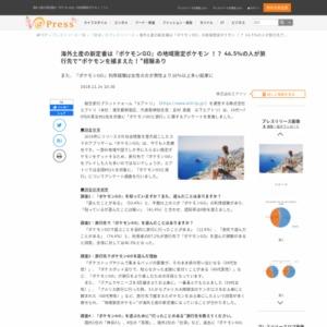 「ポケモンGOと旅行」に関するアンケート