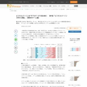 第9回「ビジネスパーソン1000人調査」【理想のチーム編】