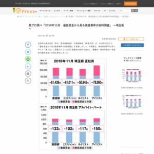 「2018年11月最低賃金から見る美容業界の給料調査」~埼玉版~