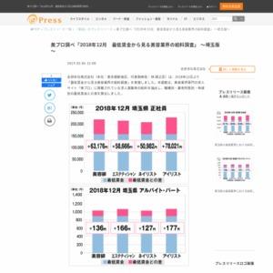 「2018年12月最低賃金から見る美容業界の給料調査」~埼玉版~