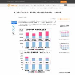 「2019年1月最低賃金から見る美容業界の給料調査」~神奈川版~