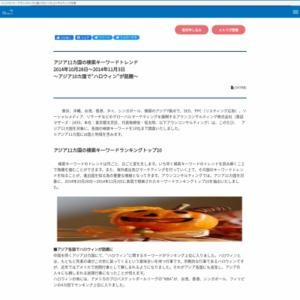 アジア11カ国の検索キーワードトレンド2014年10月28日~2014年11月3日