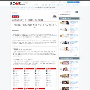 アルバイト・パート求人情報サイト「バイトル」の2017年12月のフリーワード検索ランキング