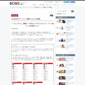 アルバイト求人情報サイト「バイトル」が2018年1月のフリーワード検索ランキングを発表