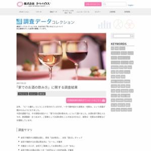 「家でのお酒の飲み方」に関する調査